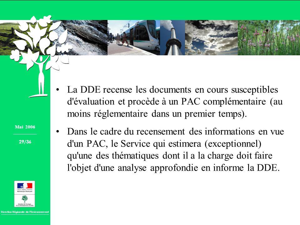 Direction Régionale de lEnvironnement La DDE recense les documents en cours susceptibles d'évaluation et procède à un PAC complémentaire (au moins rég