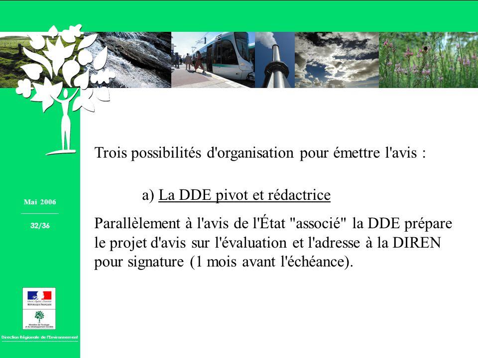 Direction Régionale de lEnvironnement Trois possibilités d'organisation pour émettre l'avis : a) La DDE pivot et rédactrice Parallèlement à l'avis de