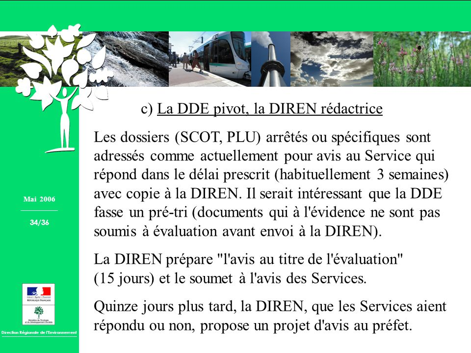Direction Régionale de lEnvironnement c) La DDE pivot, la DIREN rédactrice Les dossiers (SCOT, PLU) arrêtés ou spécifiques sont adressés comme actuell