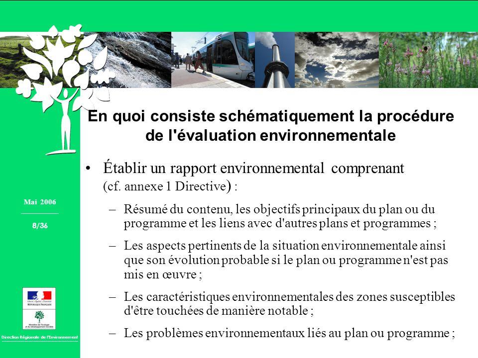 Direction Régionale de lEnvironnement En quoi consiste schématiquement la procédure de l'évaluation environnementale Établir un rapport environnementa