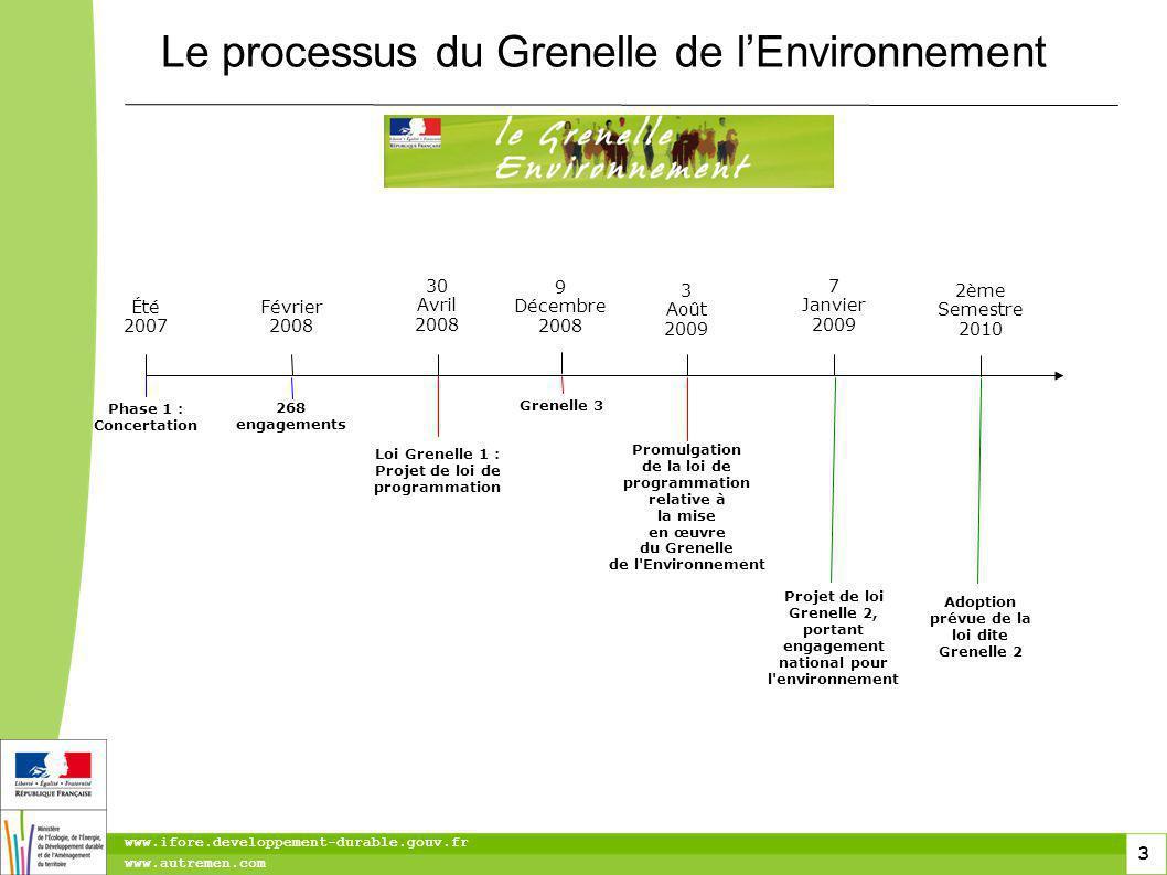 3 3 www.ifore.developpement-durable.gouv.fr www.autremen.com Le processus du Grenelle de lEnvironnement Phase 1 : Concertation 268 engagements Loi Gre