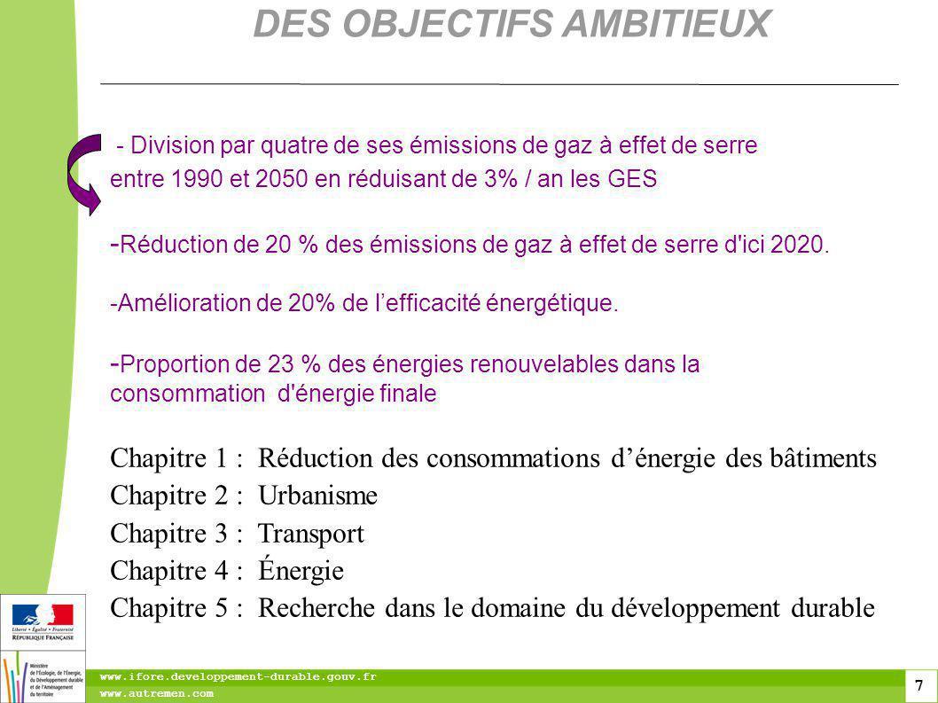 7 7 www.ifore.developpement-durable.gouv.fr www.autremen.com DES OBJECTIFS AMBITIEUX - Division par quatre de ses émissions de gaz à effet de serre en