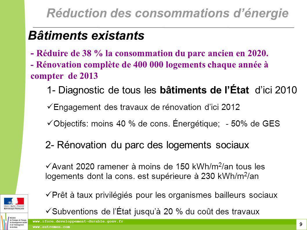 9 9 www.ifore.developpement-durable.gouv.fr www.autremen.com - Réduire de 38 % la consommation du parc ancien en 2020. - Rénovation complète de 400 00