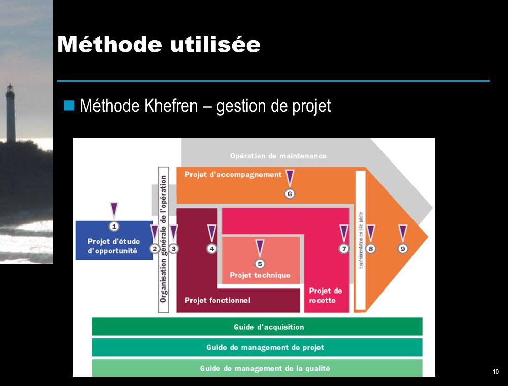 10 Méthode utilisée Méthode Khefren – gestion de projet