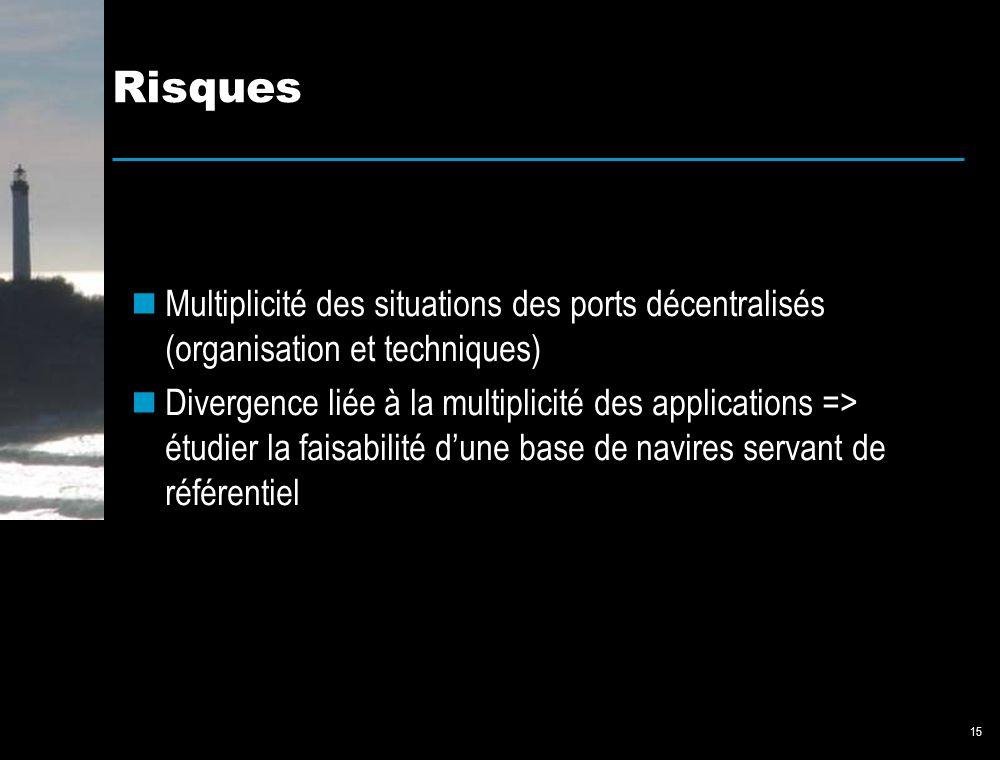 15 Risques Multiplicité des situations des ports décentralisés (organisation et techniques) Divergence liée à la multiplicité des applications => étudier la faisabilité dune base de navires servant de référentiel