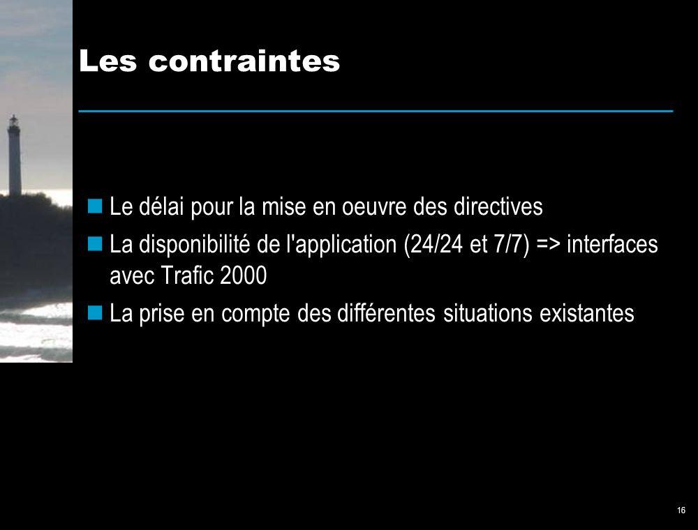 16 Les contraintes Le délai pour la mise en oeuvre des directives La disponibilité de l application (24/24 et 7/7) => interfaces avec Trafic 2000 La prise en compte des différentes situations existantes