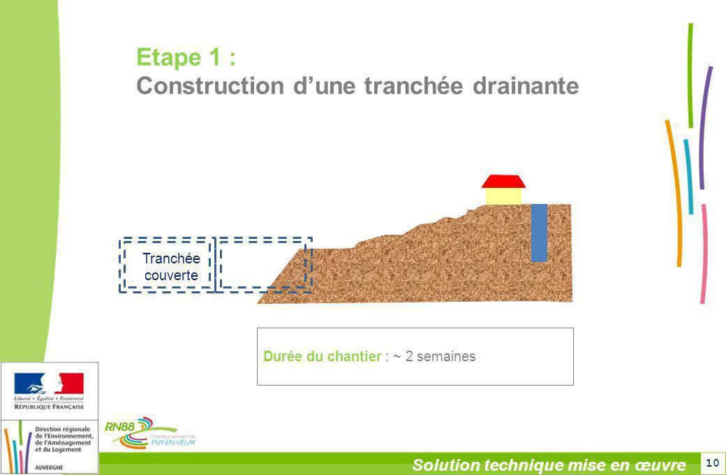 10 Solution technique mise en œuvre Etape 1 : Construction dune tranchée drainante Durée du chantier : ~ 2 semaines Tranchée couverte