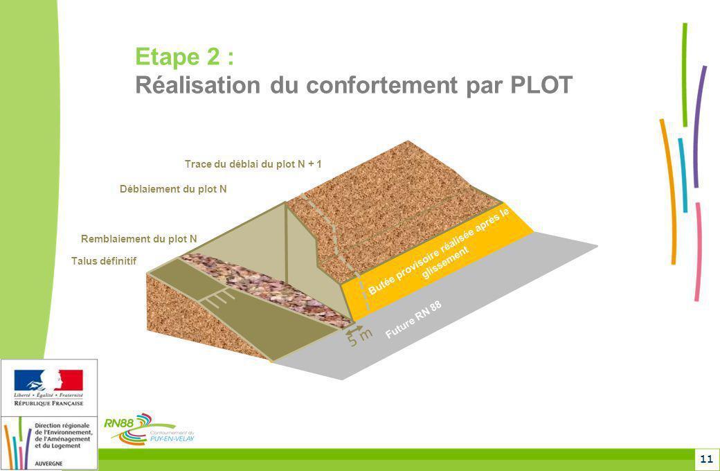 11 Future RN 88 5 m Déblaiement du plot N Butée provisoire réalisée après le glissement Remblaiement du plot N Talus définitif Trace du déblai du plot