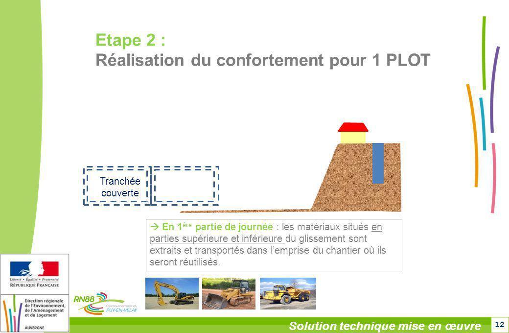 12 Solution technique mise en œuvre Etape 2 : Réalisation du confortement pour 1 PLOT Tranchée couverte En 1 ère partie de journée : les matériaux sit