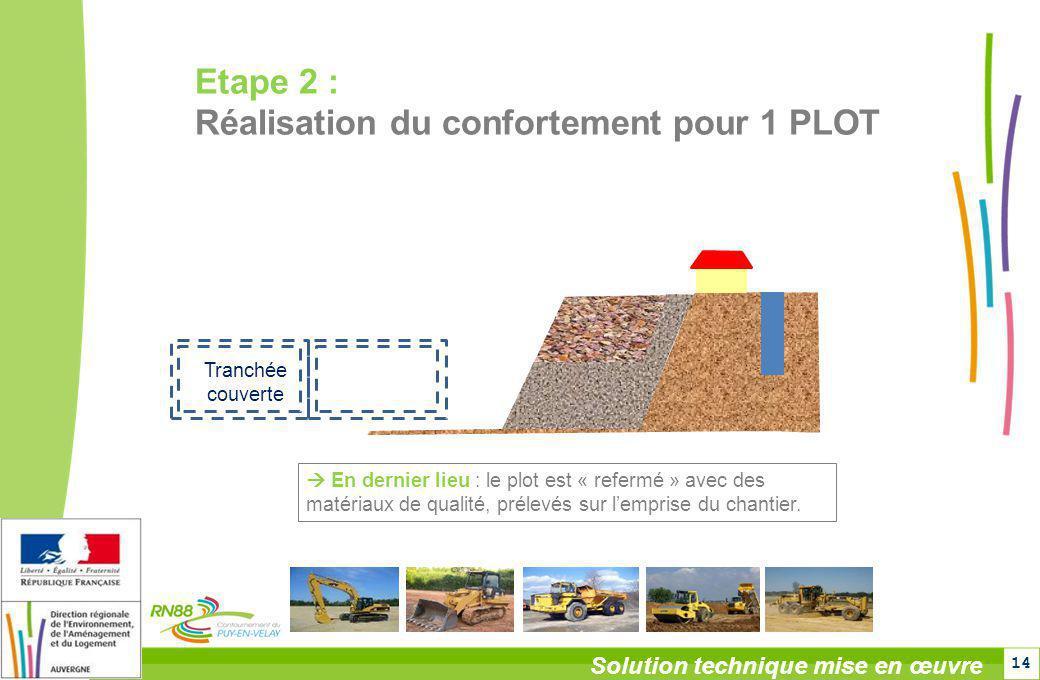 14 Solution technique mise en œuvre Tranchée couverte Etape 2 : Réalisation du confortement pour 1 PLOT En dernier lieu : le plot est « refermé » avec