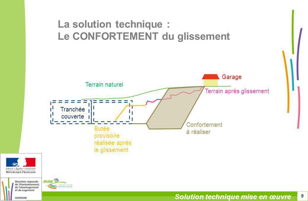 8 Solution technique mise en œuvre La solution technique : Le CONFORTEMENT du glissement Terrain naturel Garage Tranchée couverte Terrain après glisse