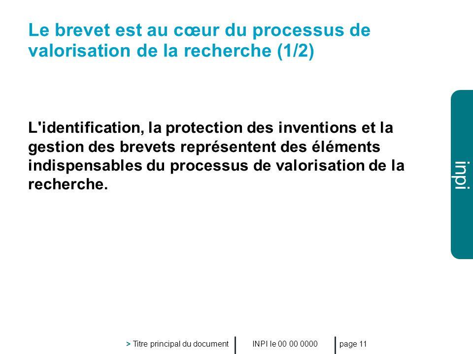 inpi INPI le 00 00 0000 > Titre principal du document page 11 Le brevet est au cœur du processus de valorisation de la recherche (1/2) L identification, la protection des inventions et la gestion des brevets représentent des éléments indispensables du processus de valorisation de la recherche.