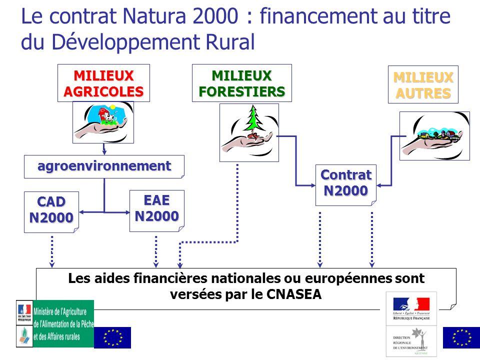 Le contrat Natura 2000 : financement au titre du Développement Rural MILIEUX FORESTIERS Les aides financières nationales ou européennes sont versées p