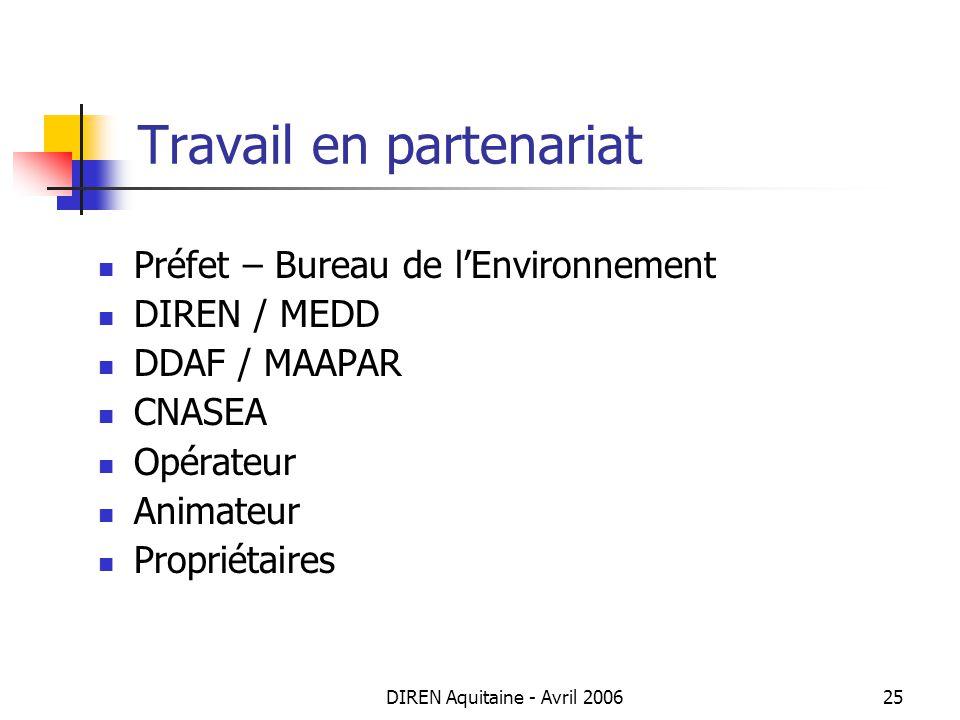 DIREN Aquitaine - Avril 200625 Travail en partenariat Préfet – Bureau de lEnvironnement DIREN / MEDD DDAF / MAAPAR CNASEA Opérateur Animateur Propriét