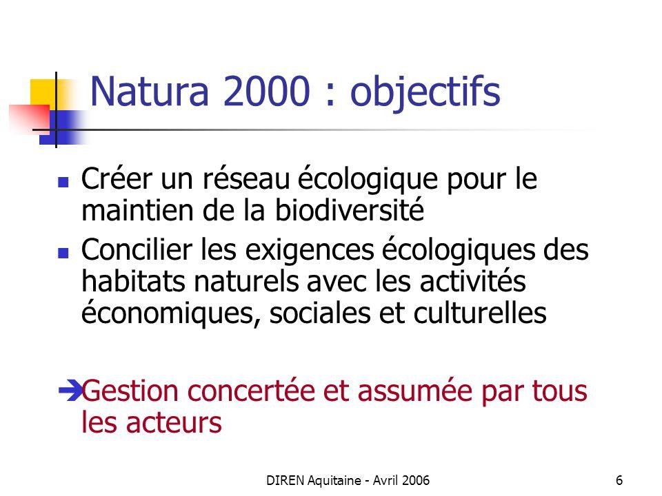 DIREN Aquitaine - Avril 20067 Les étapes de constitution du réseau Natura 2000 Directive «Oiseaux» Directive «Habitat» Zones de Protection Spéciale (ZPS) Zones Spéciales de Conserva- tion (ZSC) Types dhabitat annexe I Espèces annexe II Liste nationale des sites proposés (pSIC) Liste des sites dimportance commu- nautaire (SIC) Réseau Natura 2000