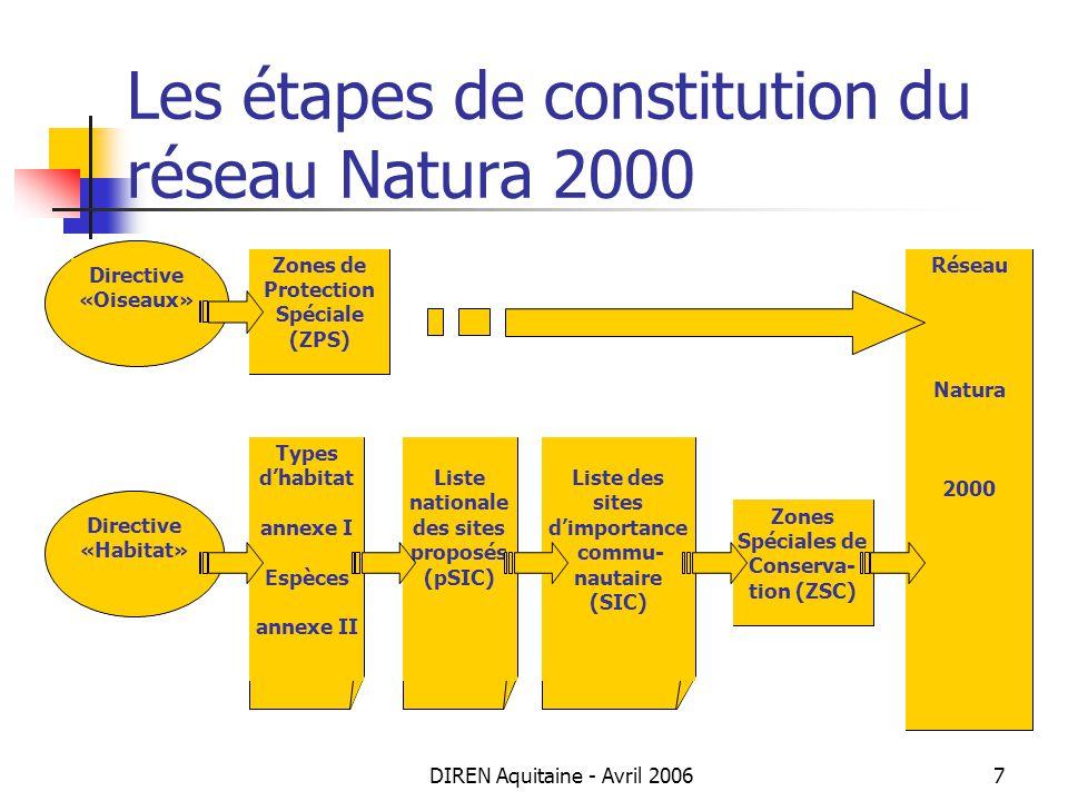 DIREN Aquitaine - Avril 20068 Natura 2000 : rappel du cadre réglementaire et actualités L.414-1 à L.414-7 du code de lenvironnement (Ordonnance du 11-04-01 et Loi DTR du 23-02-05) R.214-15 à R.214-39 (Décret du 8 novembre 2001 dit « procédure » - Décret du 20 décembre 2001 dit « gestion ») Arrêtés du 16 novembre 2001 (liste des habitats et liste des espèces) Circulaire du 5 octobre 2004 pour lévaluation des incidences Circulaire du 24 décembre 2004 pour la gestion des sites Natura 2000