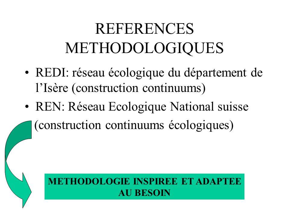 REFERENCES METHODOLOGIQUES REDI: réseau écologique du département de lIsère (construction continuums) REN: Réseau Ecologique National suisse (construc