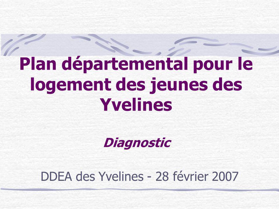 Plan départemental pour le logement des jeunes des Yvelines Diagnostic DDEA des Yvelines - 28 février 2007