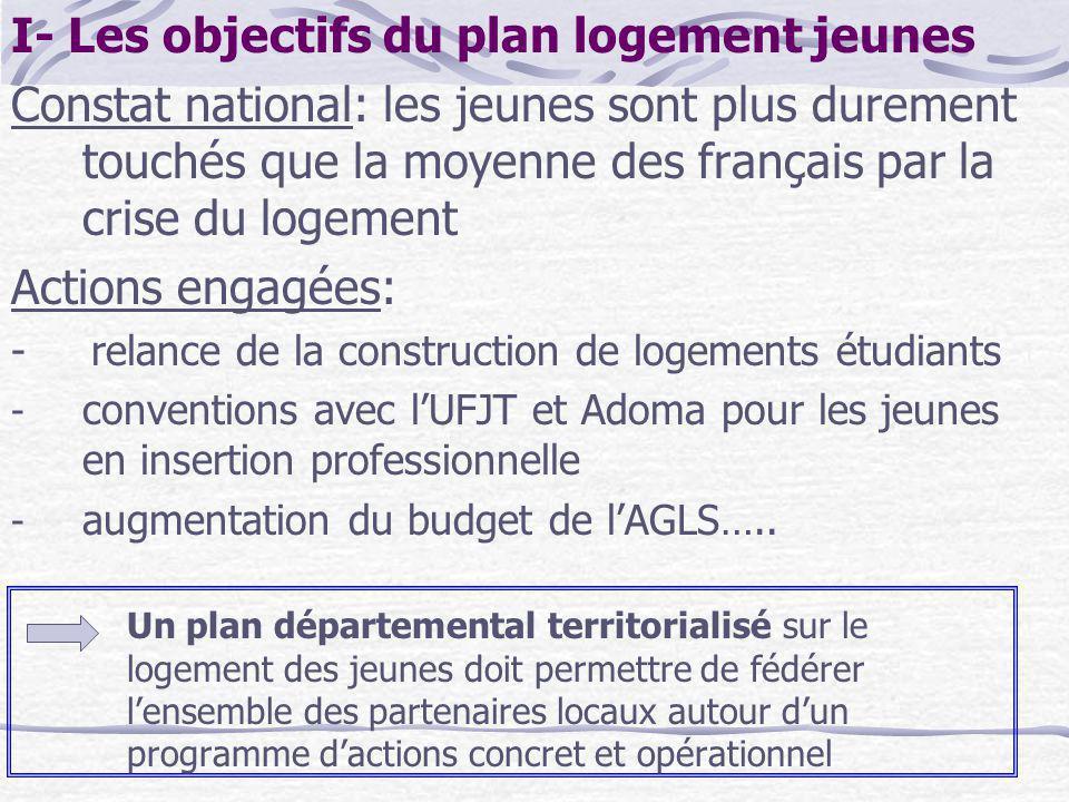I- Les objectifs du plan logement jeunes Constat national: les jeunes sont plus durement touchés que la moyenne des français par la crise du logement