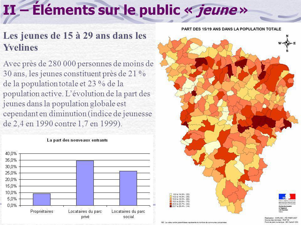 II – Éléments sur le public « jeune » Les jeunes de 15 à 29 ans dans les Yvelines Avec près de 280 000 personnes de moins de 30 ans, les jeunes consti