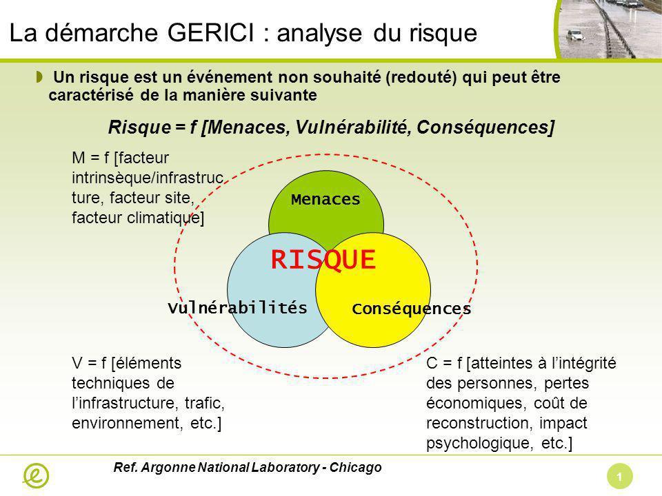 1 La démarche GERICI : analyse du risque Risque = f [Menaces, Vulnérabilité, Conséquences] RISQUE Menaces Vulnérabilités Conséquences C = f [atteintes
