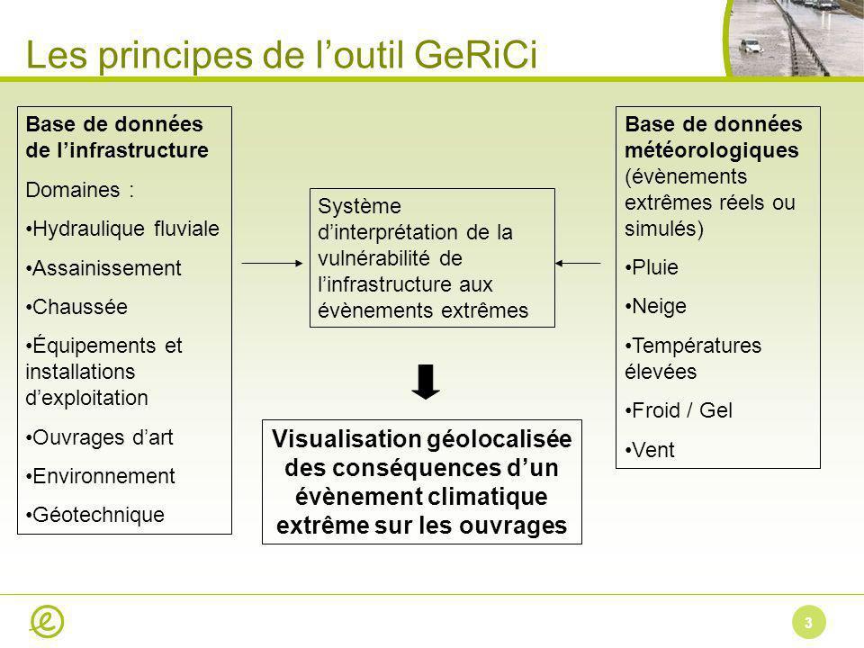 3 Les principes de loutil GeRiCi Système dinterprétation de la vulnérabilité de linfrastructure aux évènements extrêmes Visualisation géolocalisée des