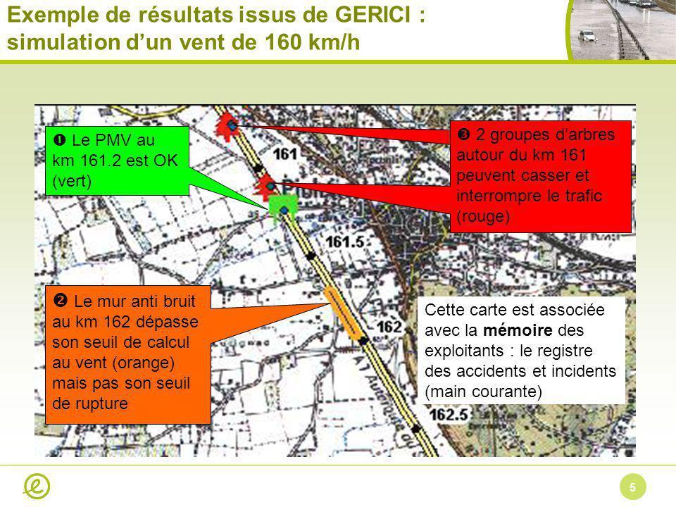 5 Exemple de résultats issus de GERICI : simulation dun vent de 160 km/h Le PMV au km 161.2 est OK (vert) Le mur anti bruit au km 162 dépasse son seui