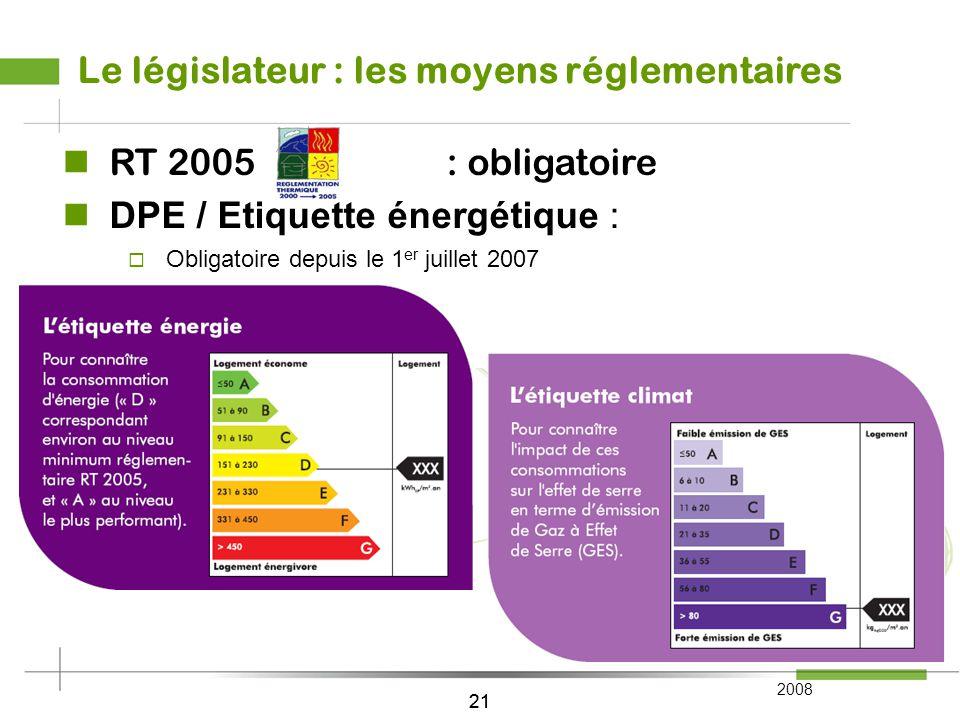 20 2008 20 Le consommateur : la priorité 2200 euros/an pour se chauffer, séclairer et faire fonctionner les appareils ménagers dont 56% pour le chauffage, 19 % pour lélectricité spécifique (éclairage), 18 % pour leau chaude 7 % pour la cuisson.