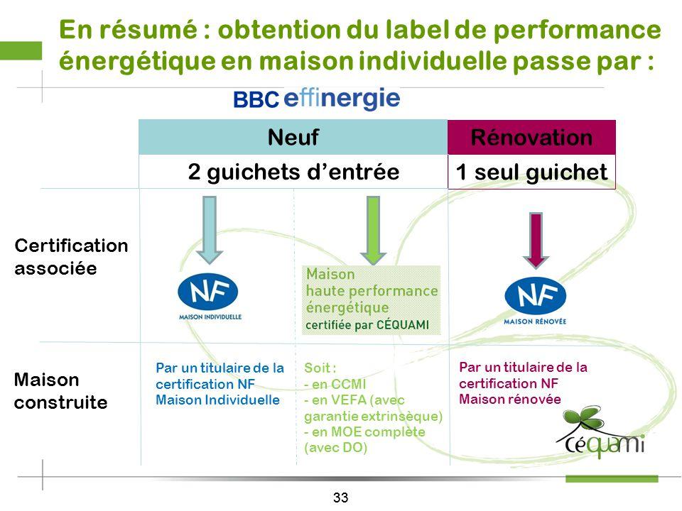 32 En résumé : le processus dobtention du label HPE Vérification de conception Contrôle de cohérence de létude thermique Analyse de recevabilité Récep