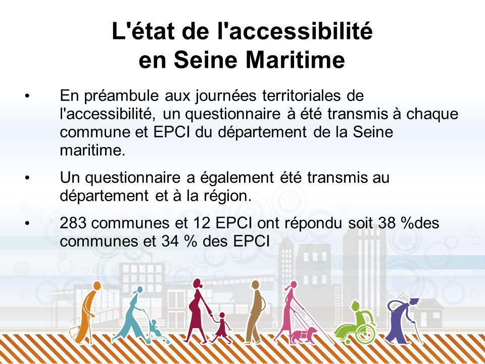 L'état de l'accessibilité en Seine Maritime En préambule aux journées territoriales de l'accessibilité, un questionnaire à été transmis à chaque commu