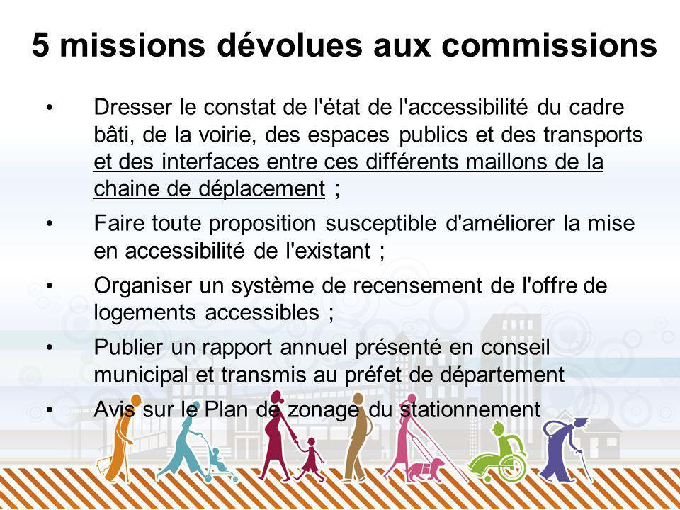 5 missions dévolues aux commissions Dresser le constat de l'état de l'accessibilité du cadre bâti, de la voirie, des espaces publics et des transports