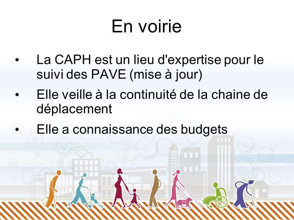 En voirie La CAPH est un lieu d expertise pour le suivi des PAVE (mise à jour) Elle veille à la continuité de la chaine de déplacement Elle a connaissance des budgets