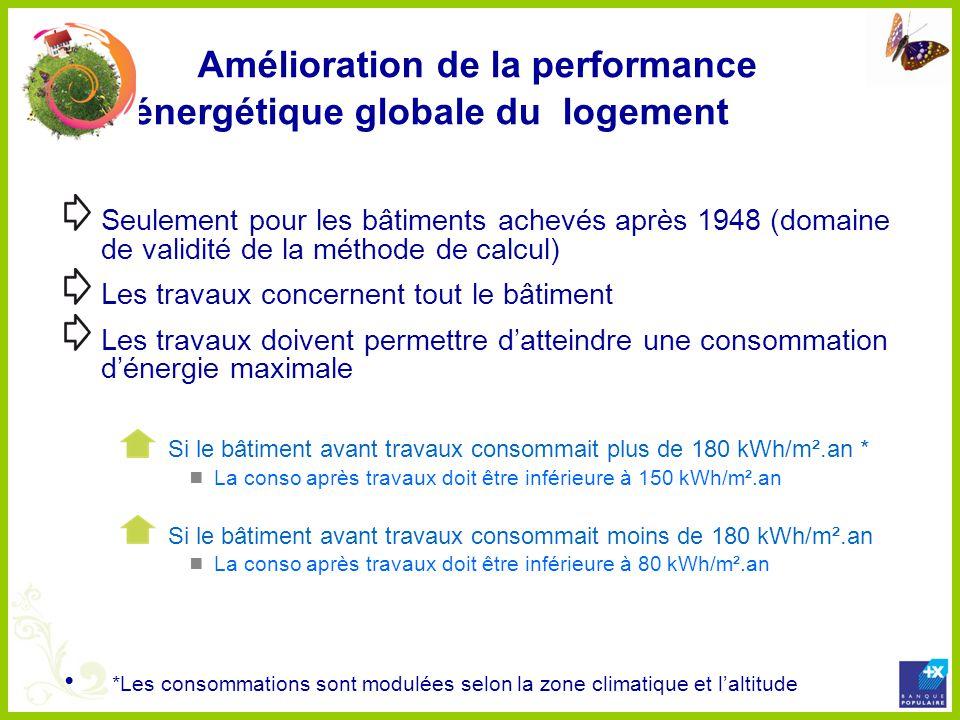 Amélioration de la performance énergétique globale du logement Seulement pour les bâtiments achevés après 1948 (domaine de validité de la méthode de c