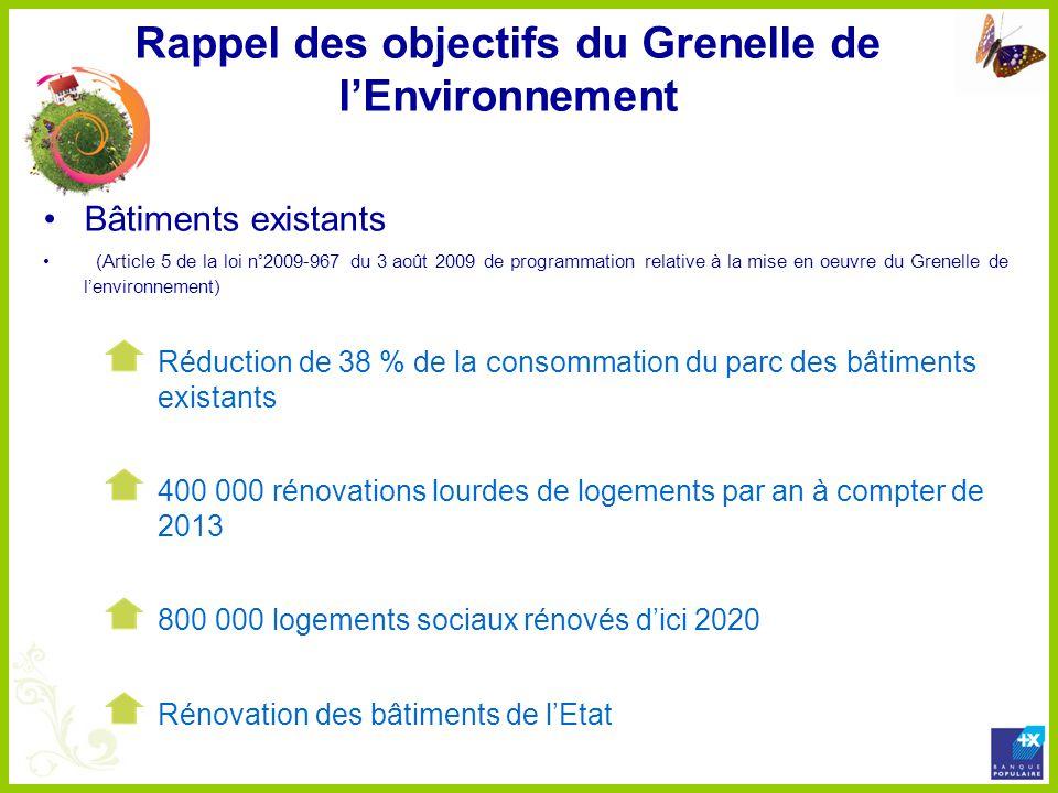 Rappel des objectifs du Grenelle de lEnvironnement Bâtiments existants (Article 5 de la loi n°2009-967 du 3 août 2009 de programmation relative à la m