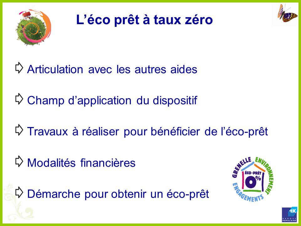 Léco prêt à taux zéro Articulation avec les autres aides Champ dapplication du dispositif Travaux à réaliser pour bénéficier de léco-prêt Modalités fi
