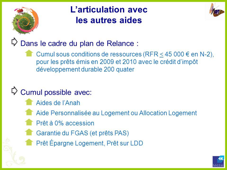 Larticulation avec les autres aides Dans le cadre du plan de Relance : Cumul sous conditions de ressources (RFR < 45 000 en N-2), pour les prêts émis