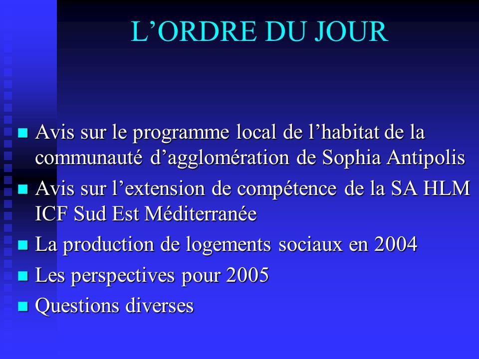 CONSEIL DEPARTEMENTAL DE LHABITAT 21 novembre 2003 DDE 06 Service Habitat Politique de la Ville