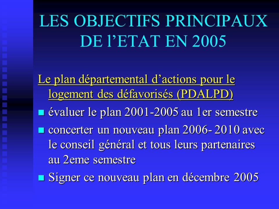 LES OBJECTIFS PRINCIPAUX DE lETAT EN 2005 Le plan départemental dactions pour le logement des défavorisés (PDALPD) n évaluer le plan 2001-2005 au 1er semestre n concerter un nouveau plan 2006- 2010 avec le conseil général et tous leurs partenaires au 2eme semestre n Signer ce nouveau plan en décembre 2005