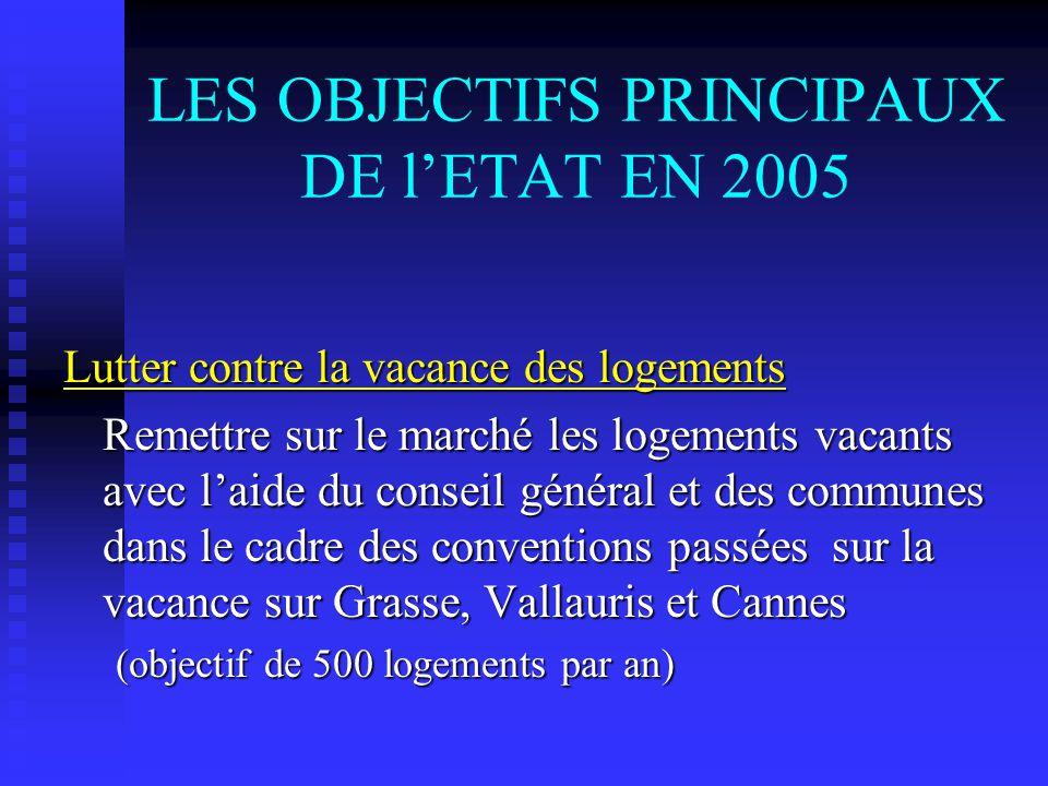 LES OBJECTIFS PRINCIPAUX DE lETAT EN 2005 Lutter contre la vacance des logements Remettre sur le marché les logements vacants avec laide du conseil général et des communes dans le cadre des conventions passées sur la vacance sur Grasse, Vallauris et Cannes (objectif de 500 logements par an)