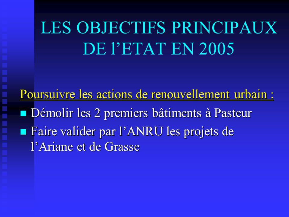 LES OBJECTIFS PRINCIPAUX DE lETAT EN 2005 Poursuivre les actions de renouvellement urbain : n Démolir les 2 premiers bâtiments à Pasteur n Faire valider par lANRU les projets de lAriane et de Grasse