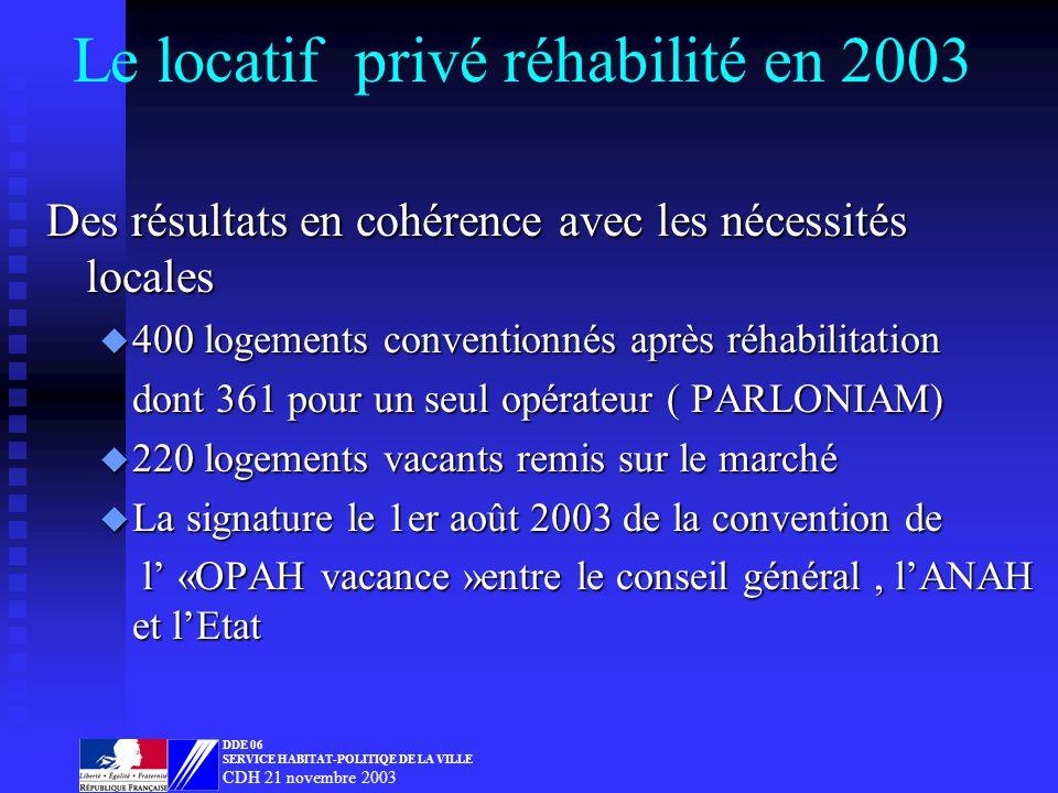 Le locatif privé réhabilité en 2003 Des résultats en cohérence avec les nécessités locales u 400 logements conventionnés après réhabilitation dont 361 pour un seul opérateur ( PARLONIAM) u 220 logements vacants remis sur le marché u La signature le 1er août 2003 de la convention de l «OPAH vacance »entre le conseil général, lANAH et lEtat l «OPAH vacance »entre le conseil général, lANAH et lEtat DDE 06 SERVICE HABITAT-POLITIQE DE LA VILLE CDH 21 novembre 2003