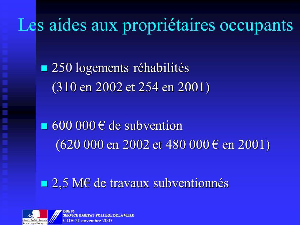 Les aides aux propriétaires occupants n 250 logements réhabilités (310 en 2002 et 254 en 2001) n 600 000 de subvention (620 000 en 2002 et 480 000 en 2001) n 2,5 M de travaux subventionnés DDE 06 SERVICE HABITAT-POLITIQE DE LA VILLE CDH 21 novembre 2003