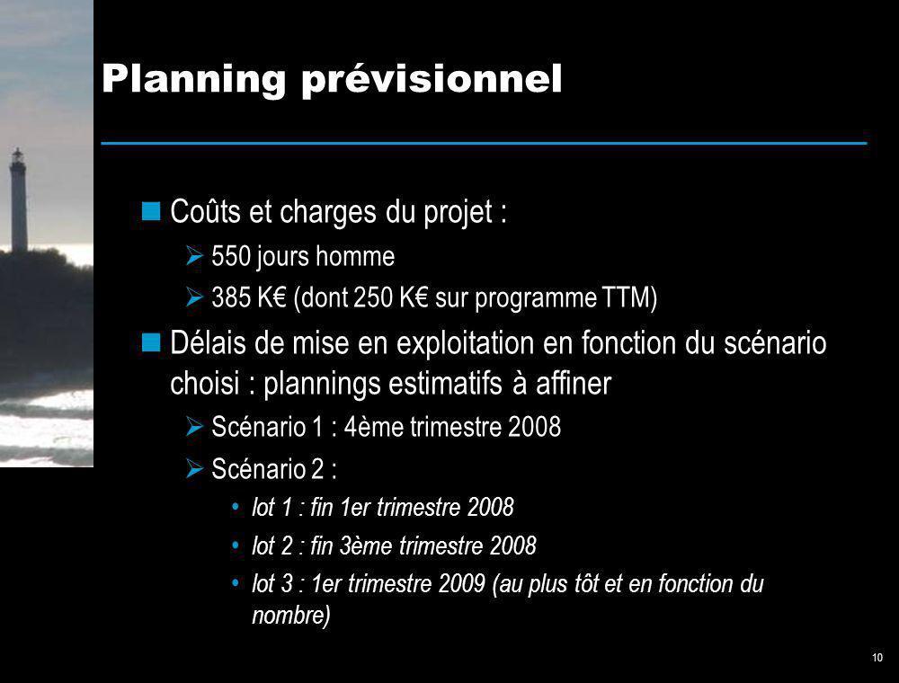 10 Planning prévisionnel Coûts et charges du projet : 550 jours homme 385 K (dont 250 K sur programme TTM) Délais de mise en exploitation en fonction