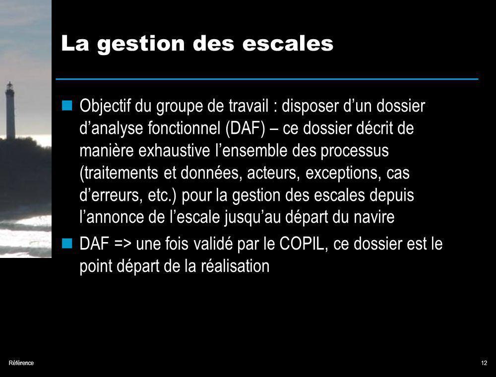 Référence12 La gestion des escales Objectif du groupe de travail : disposer dun dossier danalyse fonctionnel (DAF) – ce dossier décrit de manière exha