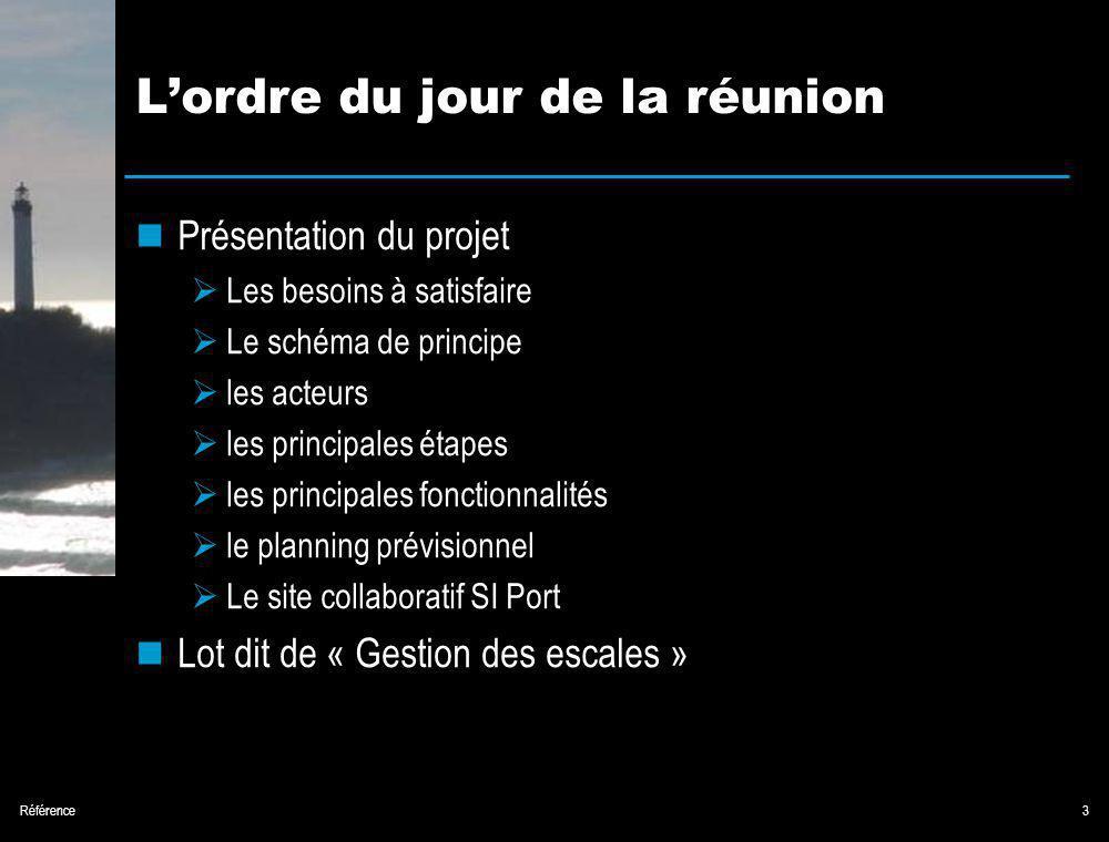 Référence3 Lordre du jour de la réunion Présentation du projet Les besoins à satisfaire Le schéma de principe les acteurs les principales étapes les principales fonctionnalités le planning prévisionnel Le site collaboratif SI Port Lot dit de « Gestion des escales »