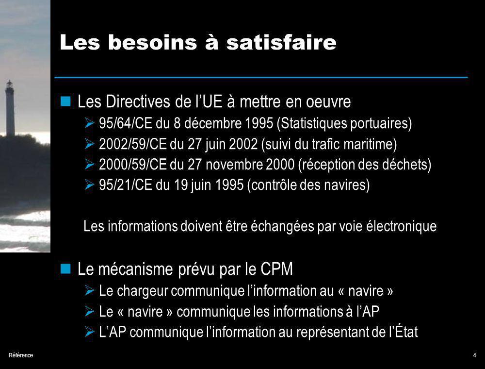 Référence4 Les besoins à satisfaire Les Directives de lUE à mettre en oeuvre 95/64/CE du 8 décembre 1995 (Statistiques portuaires) 2002/59/CE du 27 ju