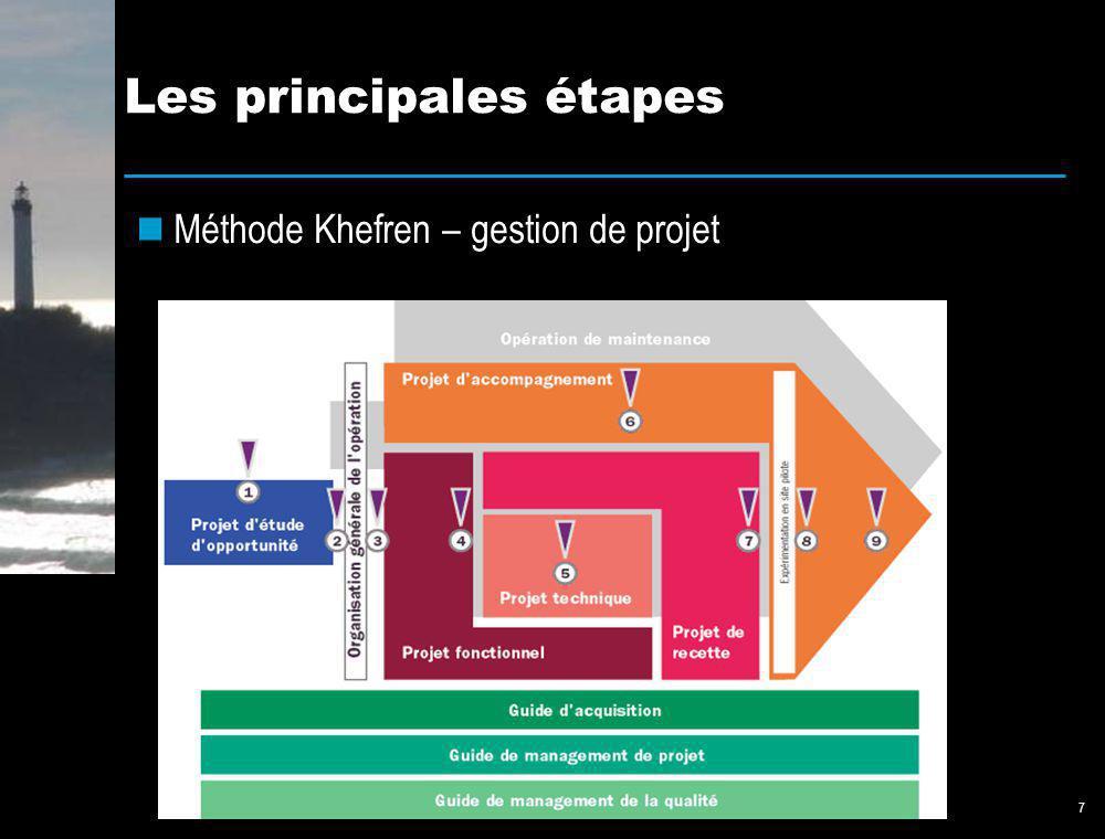 7 Les principales étapes Méthode Khefren – gestion de projet