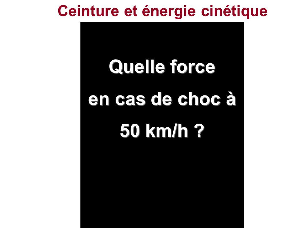 Ceinture et énergie cinétique Quelle force en cas de choc à 50 km/h