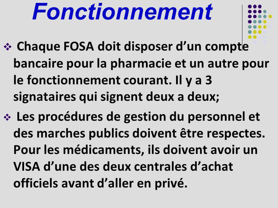 Fonctionnement Chaque FOSA doit disposer dun compte bancaire pour la pharmacie et un autre pour le fonctionnement courant. Il y a 3 signataires qui si