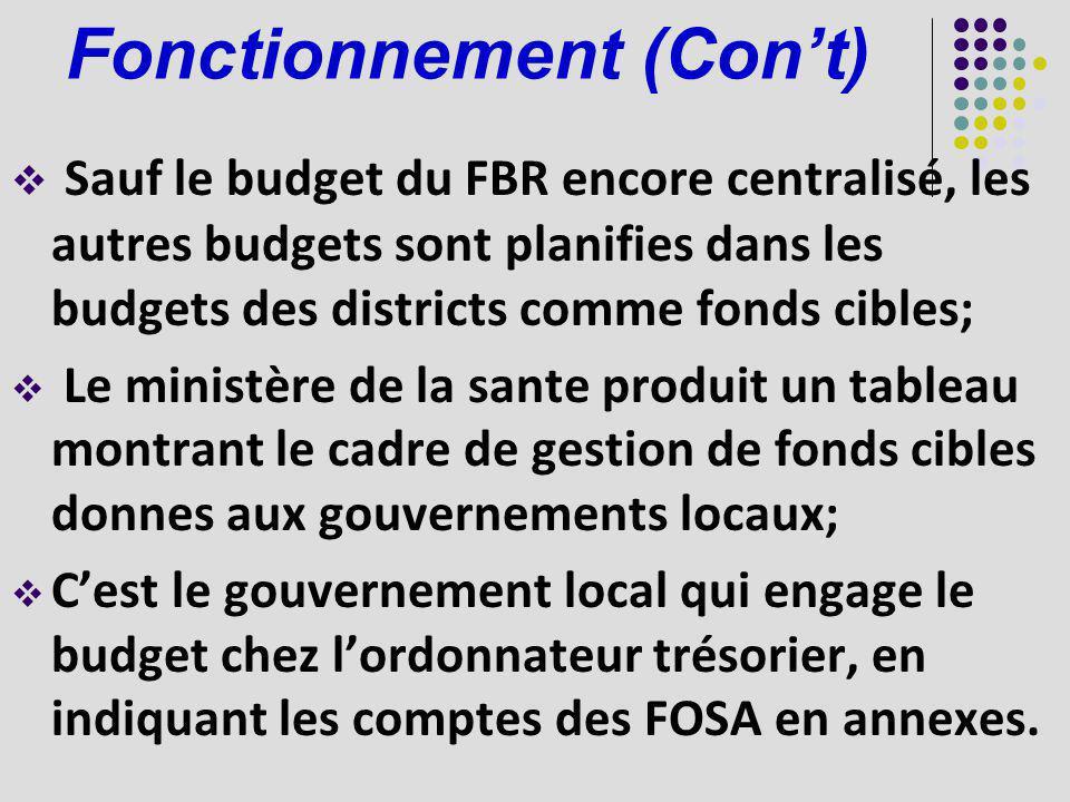 Fonctionnement (Cont) Sauf le budget du FBR encore centralisé, les autres budgets sont planifies dans les budgets des districts comme fonds cibles; Le